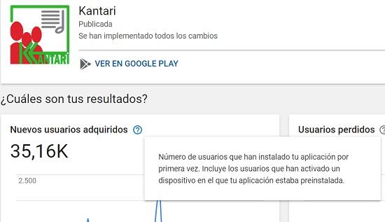 Kantari App-ak 35000 erabiltzaile Android-en